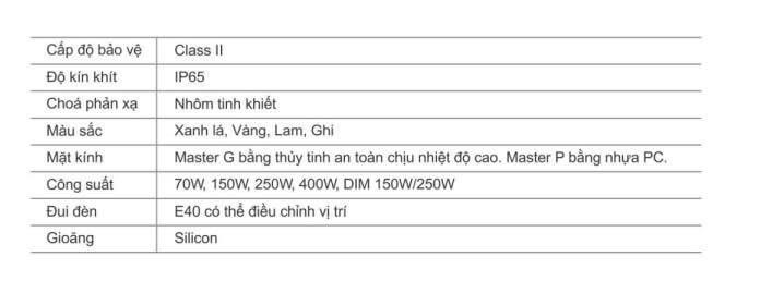 Thông số kỹ thuật của sản phẩm đèn cao áp Mars-G