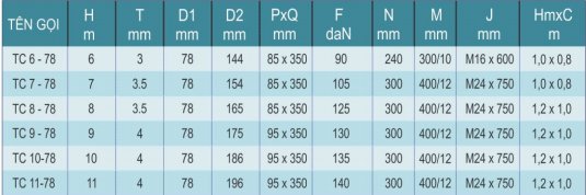 Thông số kỹ thuật cột đèn TC10-78