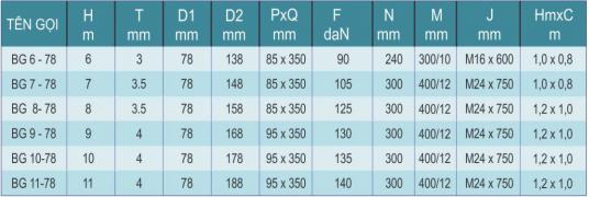 Thông số kỹ thuật cột đèn cao áp bát giác rời cần BG9-78