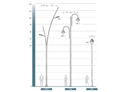 Cột đèn cao áp côn rời cần được đánh giá rất cao về chất lượng