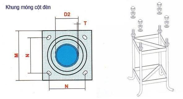 Thông số kỹ thuật sản phẩm
