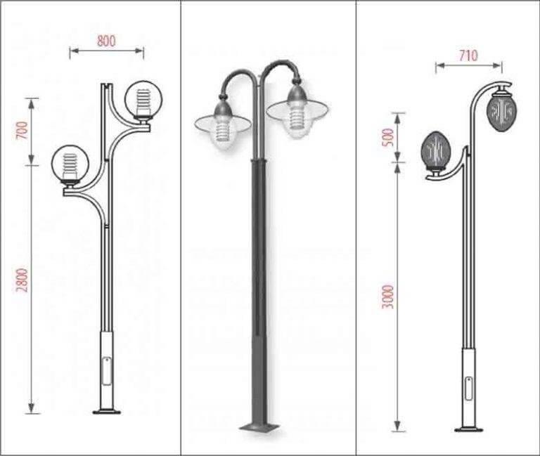 Thiết kế của cột đèn sân vườn
