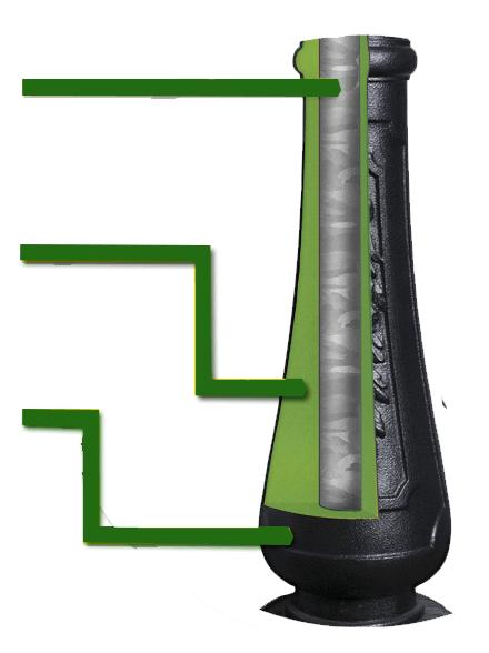 Đế cột đèn sân vườn được sản xuất từ chất liệu gang đúc tạo độ bền chắc và vững chãi