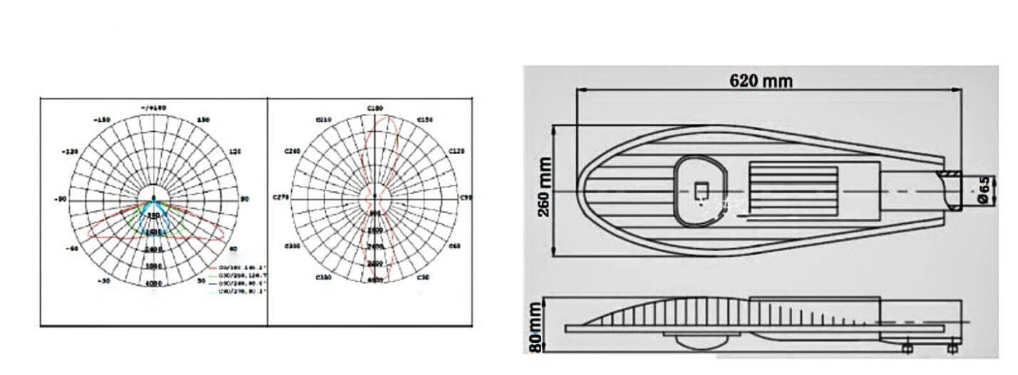 Thông số kỹ thuật cơ bản của sản phẩm đèn chiếu sáng đường led 50W - PNL01