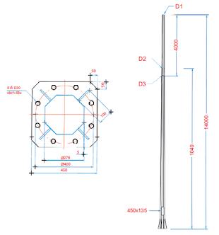 Thông tin kỹ thuật của cột đèn sân vườn Arlequin